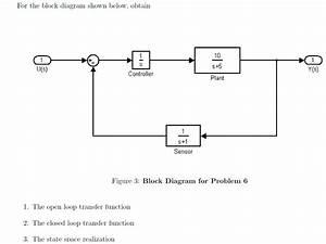 For The Block Diagram Shown Below  Obtain Figure 3