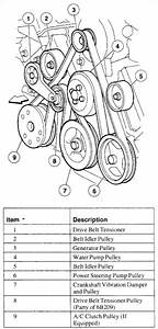 Chirp  Squeel ---tensioner Or Pulleys