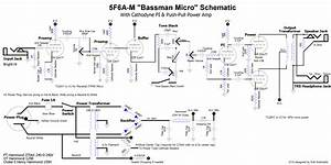 Bassman Micro