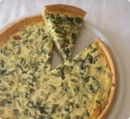 pizza de acelga rincon recetas