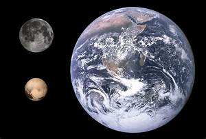 File:Pluto, Earth & Moon size comparison.jpg - Wikimedia ...