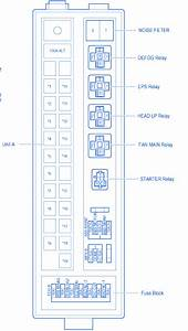 Lexus Lx450 1997 Interior Fuse Box  Block Circuit Breaker Diagram