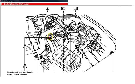 Discovery Engine Diagram 1996 land rover discovery vehicle would not start no
