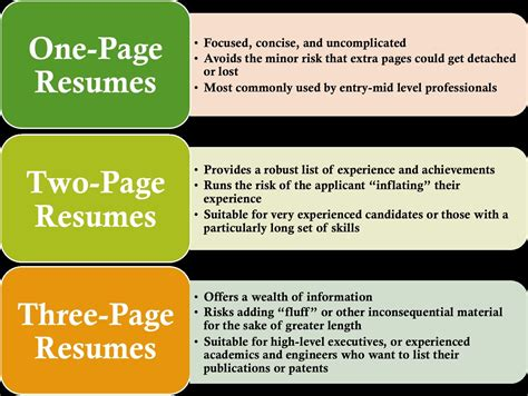Average Weight Of Resume Paper by Resume Resume Paper Weight Student Resume Template