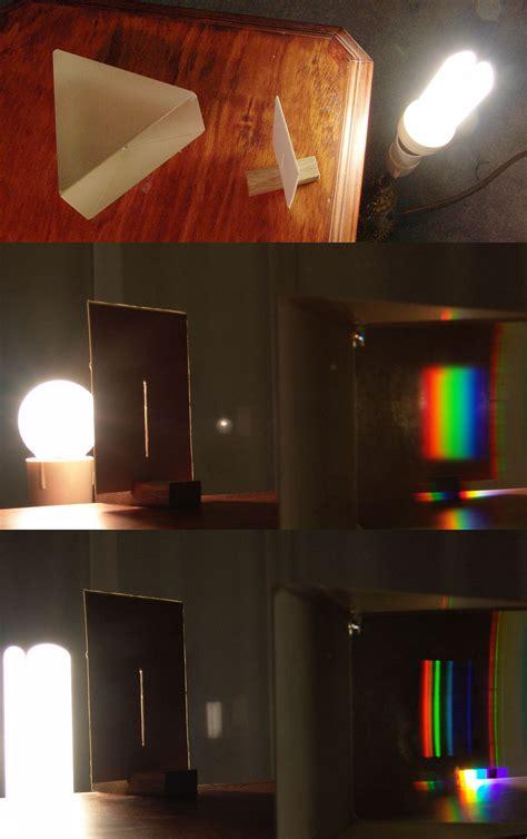 color rendering color rendering index