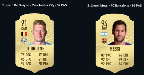 FIFA 20 Player Ratings: Kevin de Bruyne, Lionel Messi ...