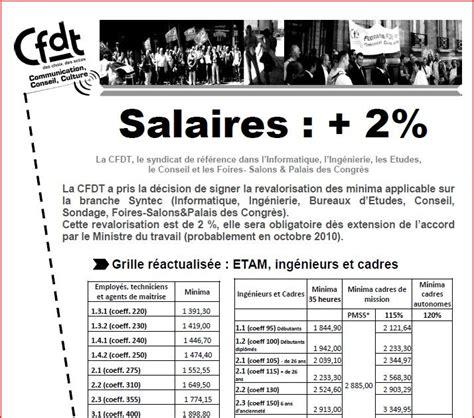 salaire minimum cadre syntec 28 images syntec calcul du salaire minimum pour les cadres cfe