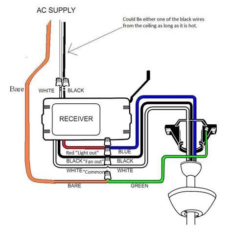 Wire Ceiling Fan Wiring Diagram Free