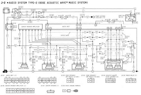07 Mazda 3 Wiring Diagram by 1994 Mazda Rx 7 Audio System Type 2 Bose Acoustic Wave