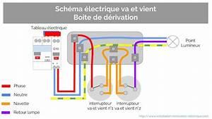 Boite De Derivation Electrique : tout savoir sur le va et vient sch ma lectrique cablage ~ Dailycaller-alerts.com Idées de Décoration
