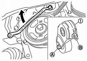 Serpentine Belt Replacement  How To Replace Serpentine Belt