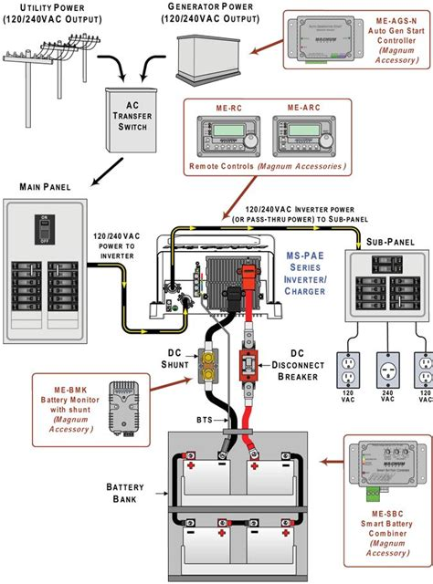 Image Result For Converter Charger Wiring Diagram