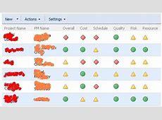 KPI Dashboard using SharePoint List SharePoint Diary