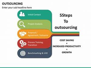 Outsourcing Powerpoint Template