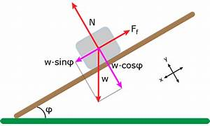 Friction Example Problem 2  Coefficient Of Static Friction