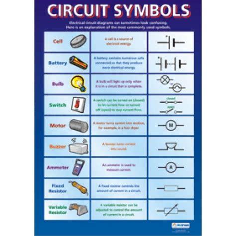 Chart Circuit Symbols