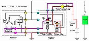 Wiring Diagram Sistem Pengisian Konvensional