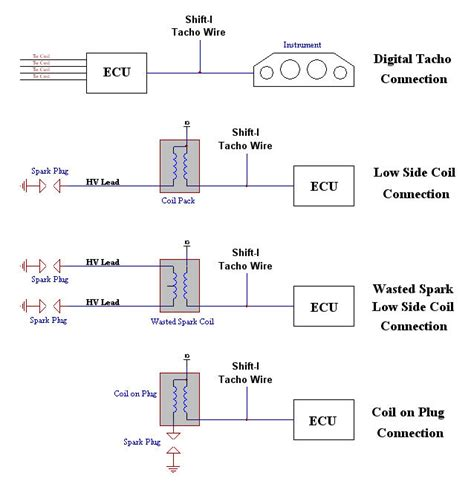 Subaru 360 Wiring Diagram by F430 Progressive Shift Light Installation Guide