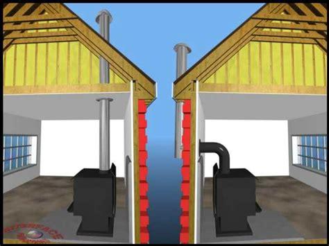 improving  wood chimney  stop backdrafting