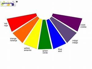 Rainbow color wheel - Spanish4Kiddos Tutoring Services