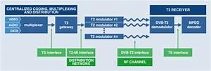 Ew  U2013 Testing Edition  U2013 Ametek Plasma Optical Emission Spectrometry  Hioki Clamp Meters  U0026 More