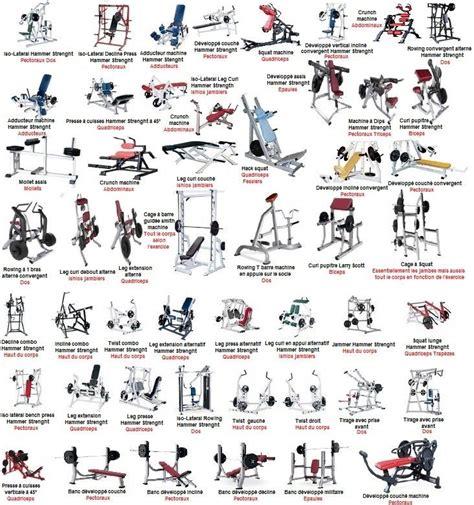 la chaise musculation listes des appareils de musculation et de cardio en salle