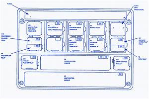 Bmw 540i E34 V8 1993 Main Fuse Box  Block Circuit Breaker Diagram