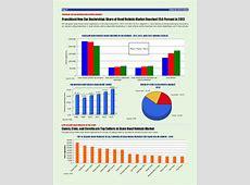 California Vehicle Sales 2014 Forecast, Market Report