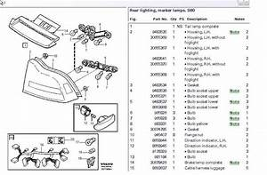 2001 Volvo V70 Repair Manual