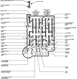 similiar fuse schematic for 1986 chevy s10 keywords chevy s10 fuse box diagram in addition 2000 chevy s10 fuse box diagram