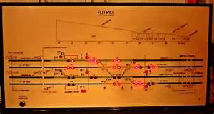 Flitwick Signal Box Track Diagram