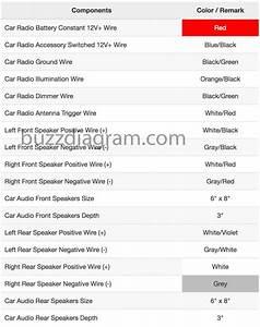 2012 Mazda Cx-7 Radio Wiring Guide