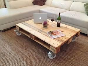 Couchtisch Aus Paletten : palet de madera para decorar su hogar 100 ideas ~ Bigdaddyawards.com Haus und Dekorationen