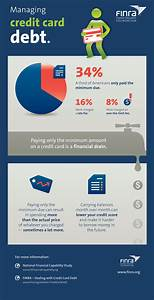 Does a business credit card affect your personal credit for Do business credit cards affect personal credit