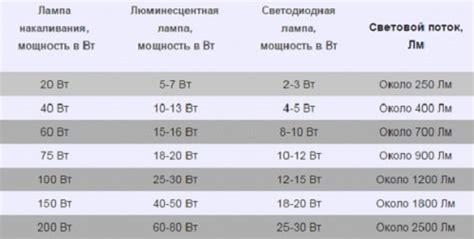 норма квадратного метра на одного человека