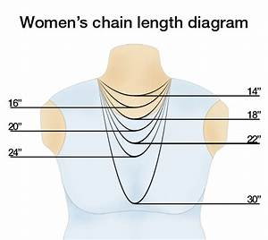 Chain Length Diagram Images