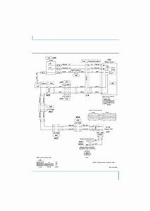 Wiring Mitsubishi Fuso Electrical Diagram