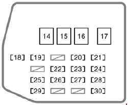 2006 Scion Xb Fuse Diagram by Scion Xb 2004 2007 Fuse Box Diagram Auto Genius