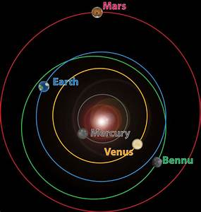 The YORP Effect and Bennu | The Planetary Society