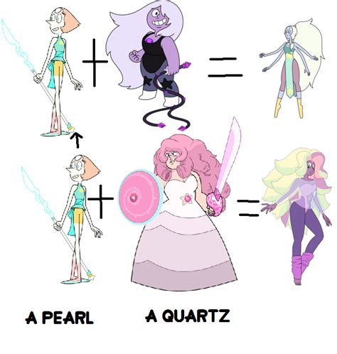 Steven Universe Star Background User Blog Stevencooluniverse Rainbow Quartz Opal Theory Steven Universe Wiki Fandom