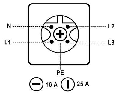 Itho Afzuigkap Transformator by Pelgrim Ceramische Kookplaat Aansluiting Stekker