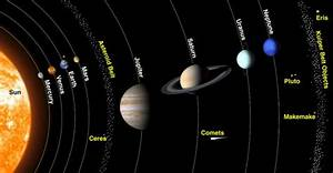 What is the Coldest Planet of Our Solar System? - Universe ...