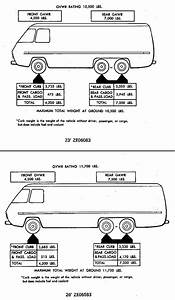 1976 Gmc Motorhome Floor Plans