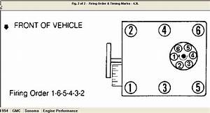 Whats The Firing Order For A 1994 Gmc Sonoma