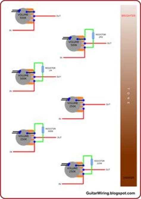 Seymour Duncan Rails Wiring Diagram Vol