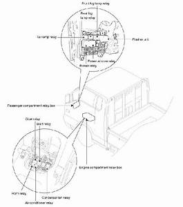Hyundai H100  Porter  Hr  Fuse Box Diagram  2004