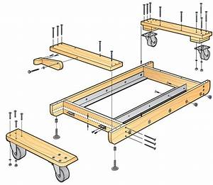 Table Saw Mobile Cart Plans - The Best Cart