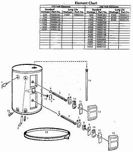 Reliance Electric Water Heater Parts