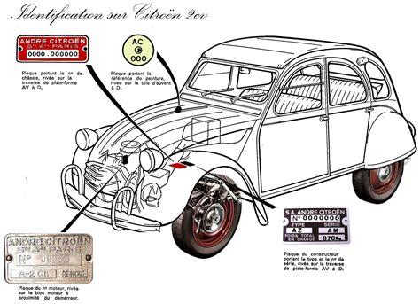 identifier un vehicule avec numero de serie num 233 ro de s 233 rie 2cv