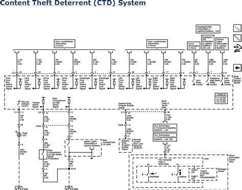 manual repair free 1997 acura slx security system 1997 acura truck slx 3 2l mfi sohc 6cyl repair guides theft deterrent 2006 theft